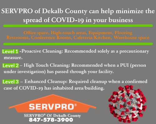 Servpro COVID-19 Cleaning